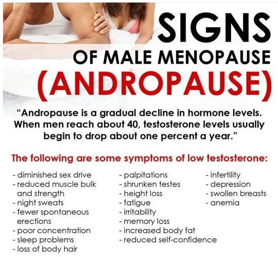 low testosterone in young males